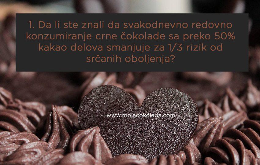 Crna čokolada za rad srca