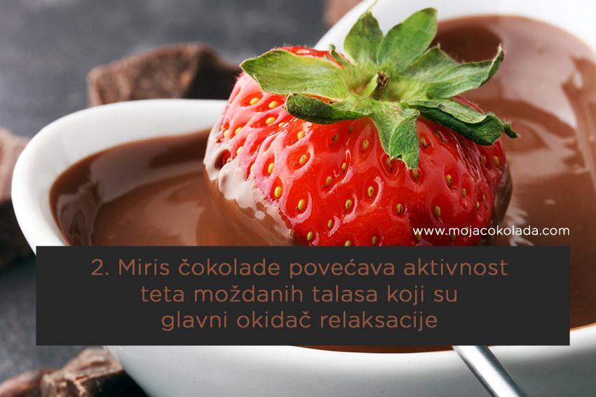Jagoda u topljenoj čokoladi